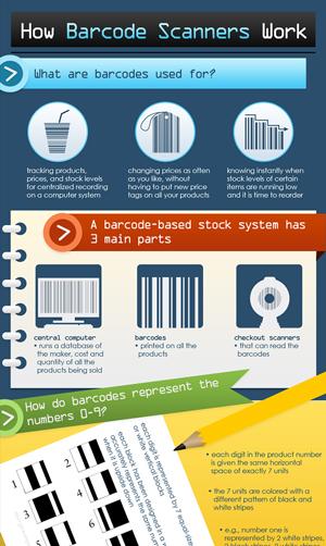 Infographics-042115-B2